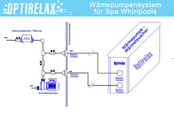 pool mit w rmepumpe heizen optirelax blog. Black Bedroom Furniture Sets. Home Design Ideas