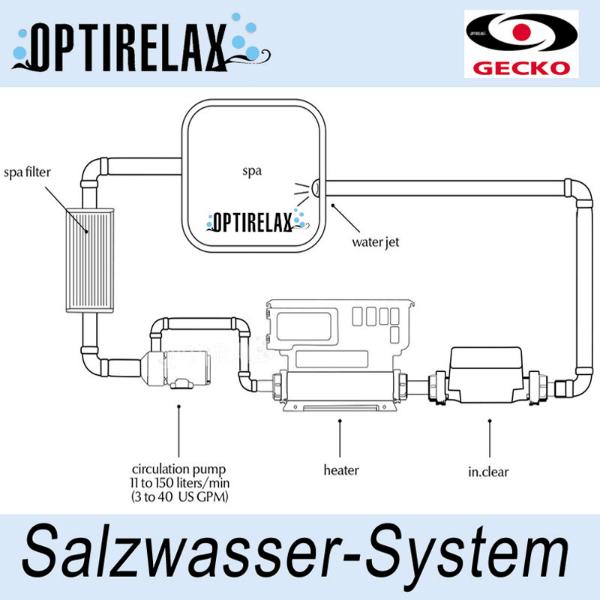 Whirlpool Salzwasser System IN-1