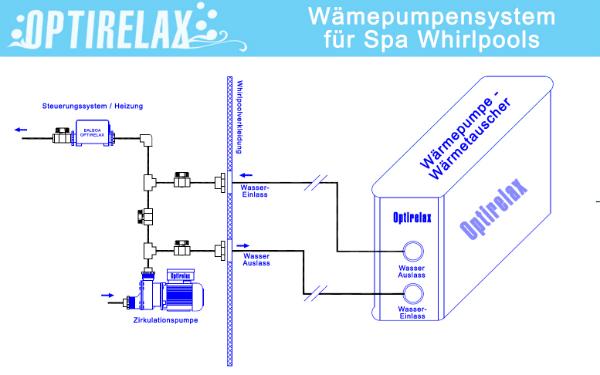Bypass- und Waermepumpen Anschluss