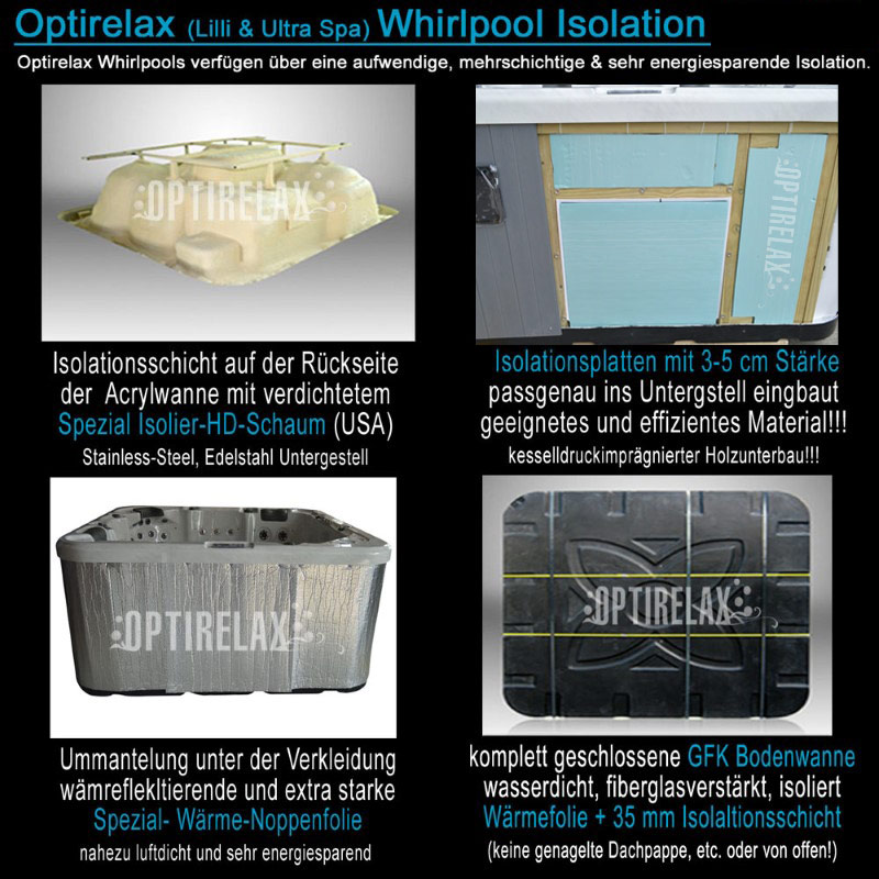 OPTIRELAX® Outdoor WhirlpoolIsolation